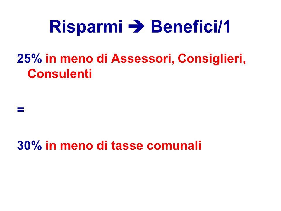 Risparmi  Benefici/1 25% in meno di Assessori, Consiglieri, Consulenti = 30% in meno di tasse comunali
