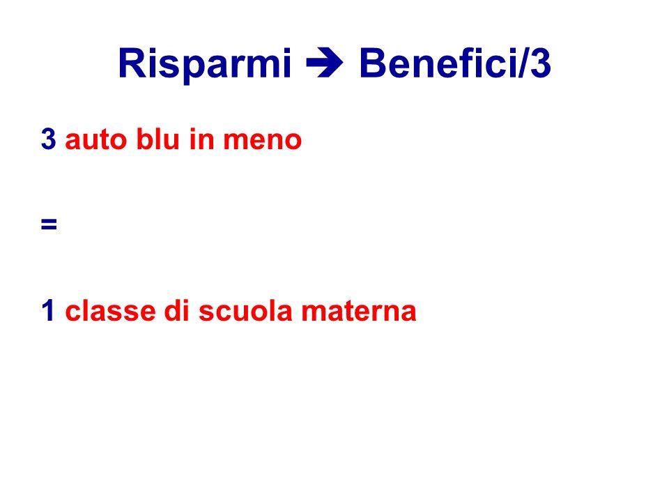 Risparmi  Benefici/3 3 auto blu in meno = 1 classe di scuola materna
