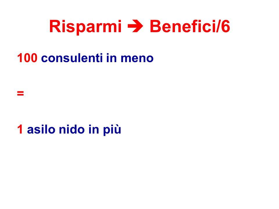 Risparmi  Benefici/6 100 consulenti in meno = 1 asilo nido in più