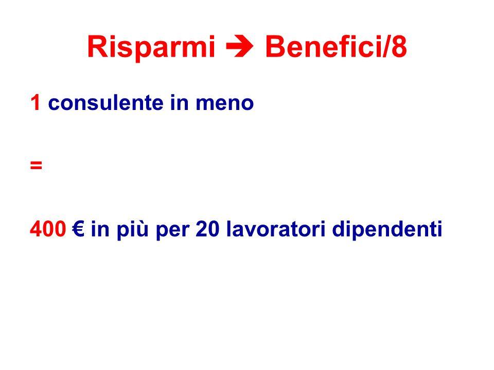 Risparmi  Benefici/8 1 consulente in meno = 400 € in più per 20 lavoratori dipendenti