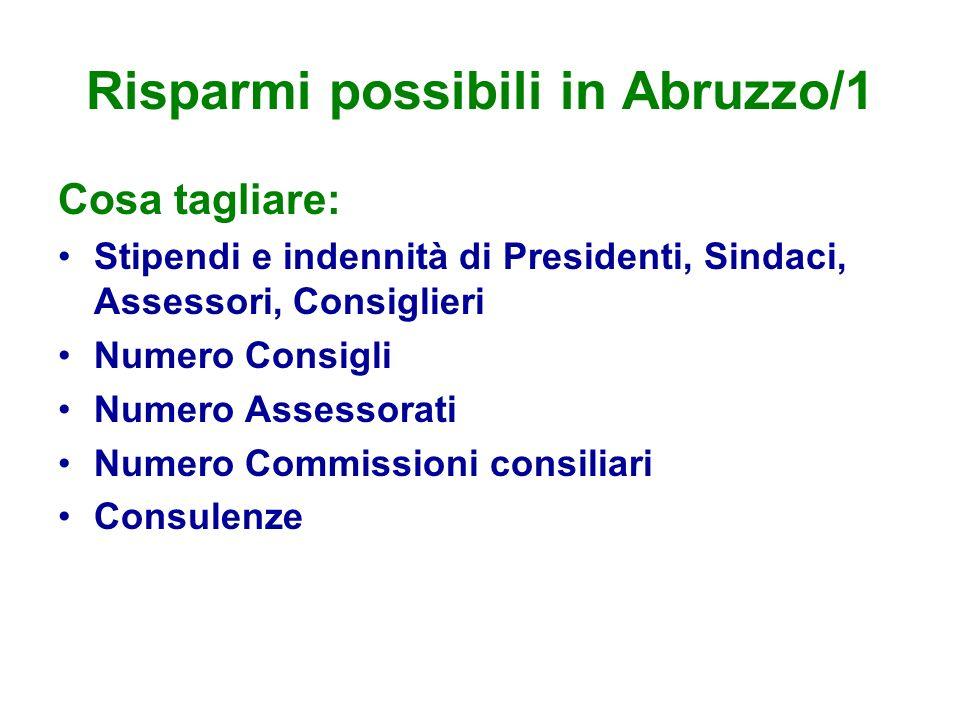 Risparmi possibili in Abruzzo/1 Cosa tagliare: Stipendi e indennità di Presidenti, Sindaci, Assessori, Consiglieri Numero Consigli Numero Assessorati