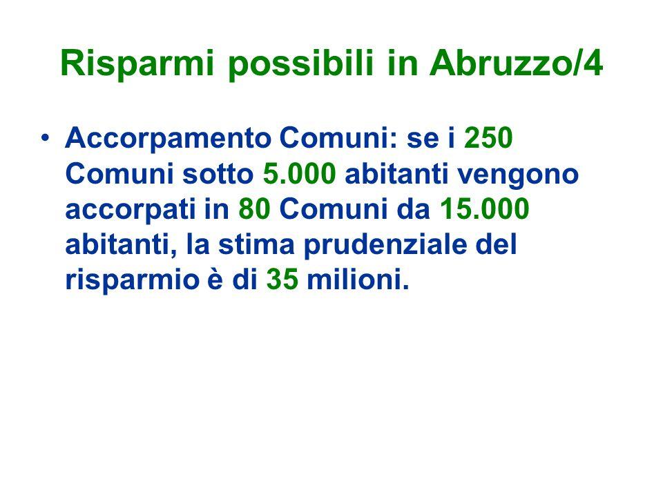 Risparmi possibili in Abruzzo/4 Accorpamento Comuni: se i 250 Comuni sotto 5.000 abitanti vengono accorpati in 80 Comuni da 15.000 abitanti, la stima