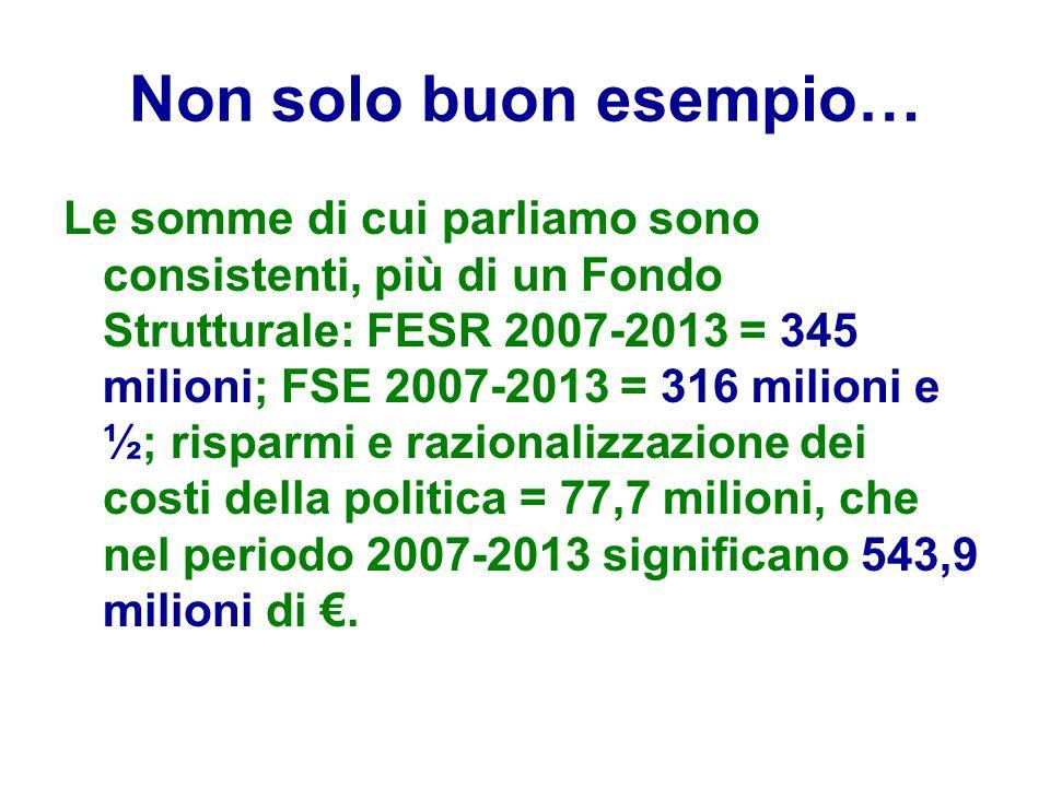 Non solo buon esempio… Le somme di cui parliamo sono consistenti, più di un Fondo Strutturale: FESR 2007-2013 = 345 milioni; FSE 2007-2013 = 316 milioni e ½; risparmi e razionalizzazione dei costi della politica = 77,7 milioni, che nel periodo 2007-2013 significano 543,9 milioni di €.