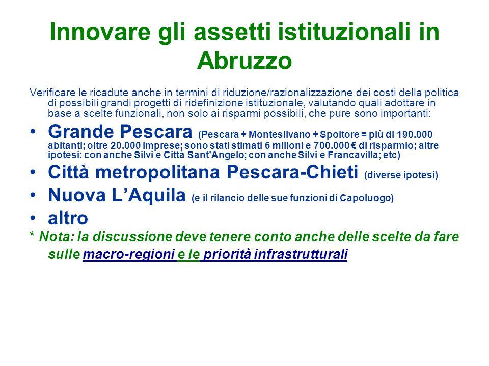 Innovare gli assetti istituzionali in Abruzzo Verificare le ricadute anche in termini di riduzione/razionalizzazione dei costi della politica di possibili grandi progetti di ridefinizione istituzionale, valutando quali adottare in base a scelte funzionali, non solo ai risparmi possibili, che pure sono importanti: Grande Pescara (Pescara + Montesilvano + Spoltore = più di 190.000 abitanti; oltre 20.000 imprese; sono stati stimati 6 milioni e 700.000 € di risparmio; altre ipotesi: con anche Silvi e Città Sant'Angelo; con anche Silvi e Francavilla; etc) Città metropolitana Pescara-Chieti (diverse ipotesi) Nuova L'Aquila (e il rilancio delle sue funzioni di Capoluogo) altro * Nota: la discussione deve tenere conto anche delle scelte da fare sulle macro-regioni e le priorità infrastrutturali
