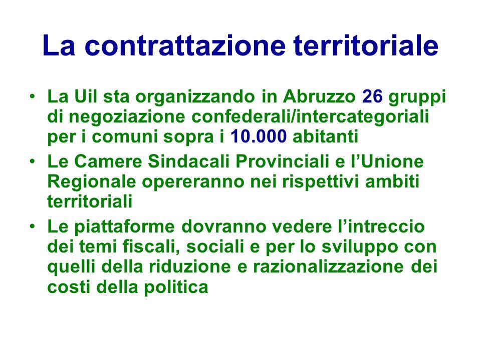 La contrattazione territoriale La Uil sta organizzando in Abruzzo 26 gruppi di negoziazione confederali/intercategoriali per i comuni sopra i 10.000 a