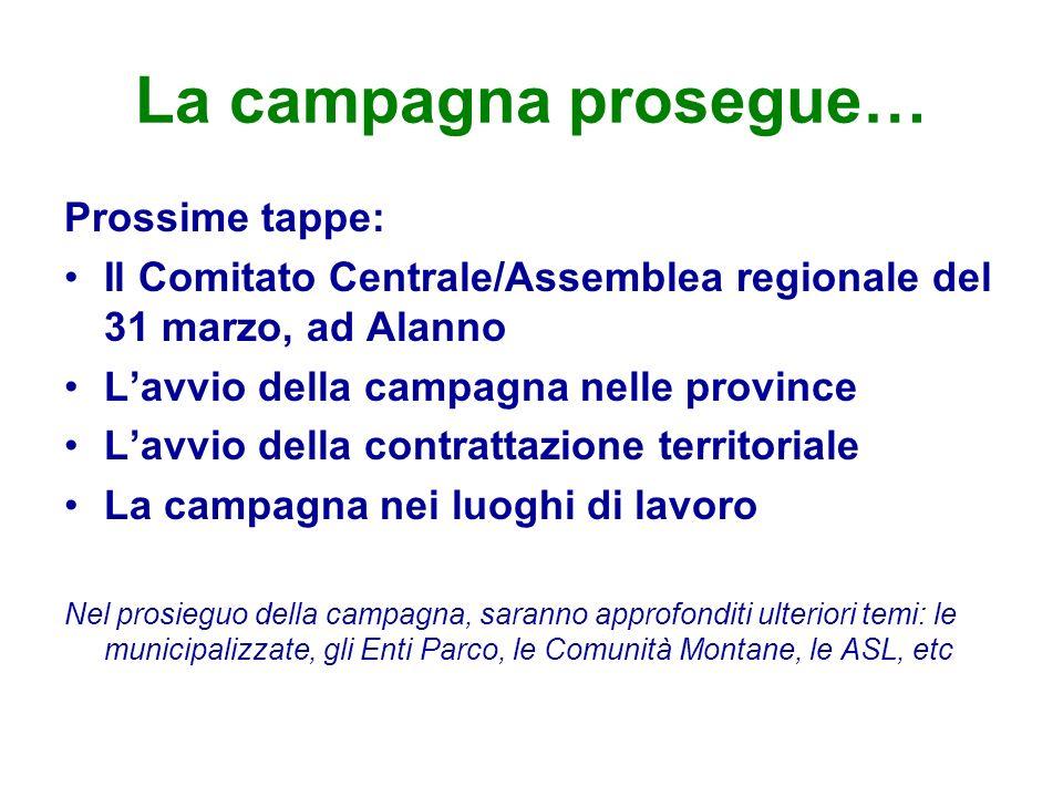 La campagna prosegue… Prossime tappe: Il Comitato Centrale/Assemblea regionale del 31 marzo, ad Alanno L'avvio della campagna nelle province L'avvio d