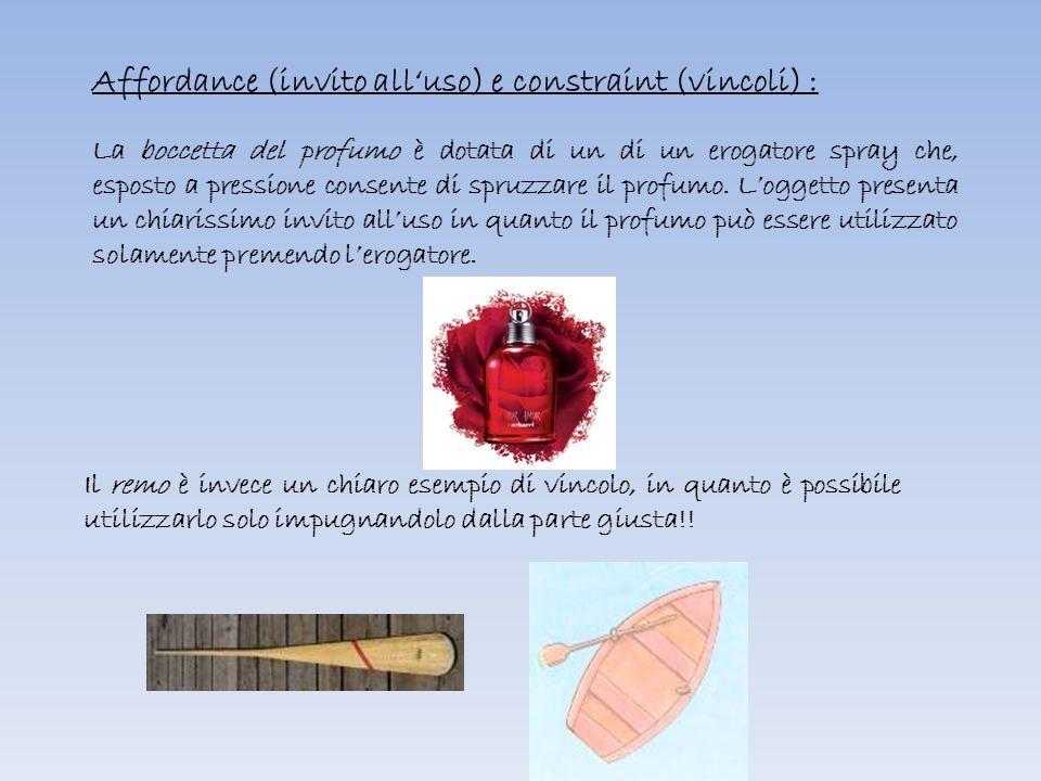 Affordance (invito all'uso) e constraint (vincoli) : La boccetta del profumo è dotata di un di un erogatore spray che, esposto a pressione consente di spruzzare il profumo.