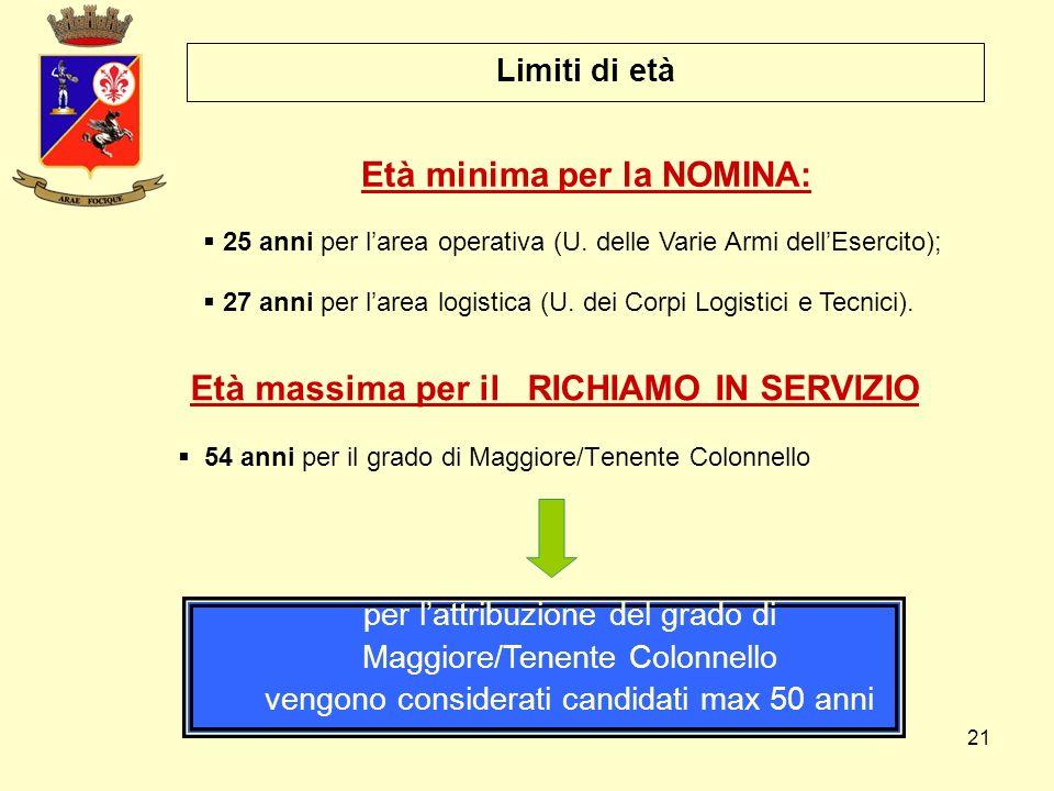 21 Limiti di età Età massima per il RICHIAMO IN SERVIZIO  54 anni per il grado di Maggiore/Tenente Colonnello per l'attribuzione del grado di Maggior