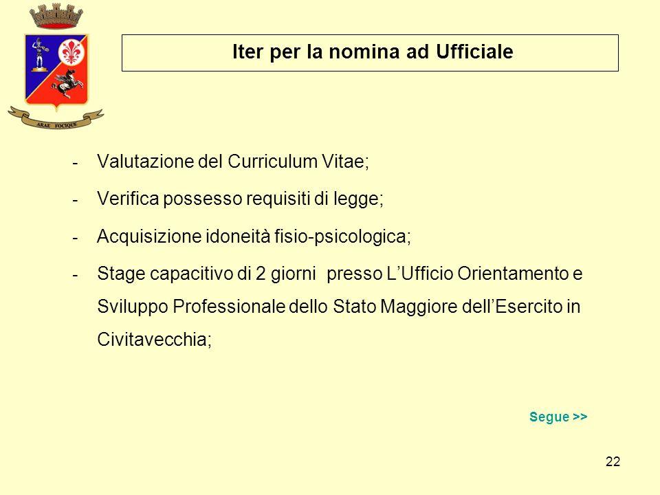 22 Iter per la nomina ad Ufficiale -V-Valutazione del Curriculum Vitae; -V-Verifica possesso requisiti di legge; -A-Acquisizione idoneità fisio-psicol
