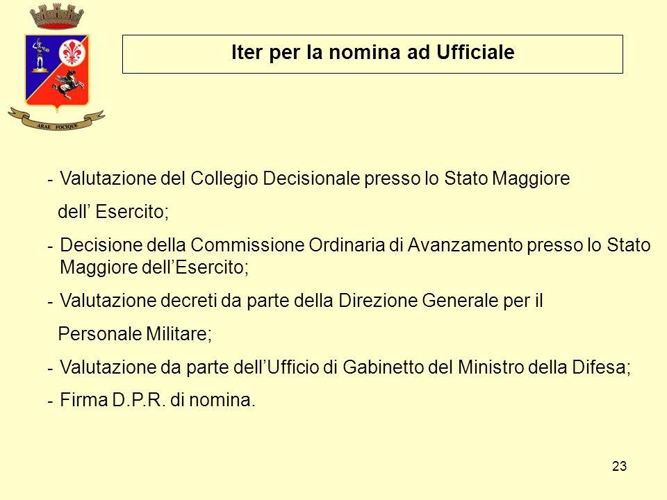 23 -V-Valutazione del Collegio Decisionale presso lo Stato Maggiore dell' Esercito; -D-Decisione della Commissione Ordinaria di Avanzamento presso lo