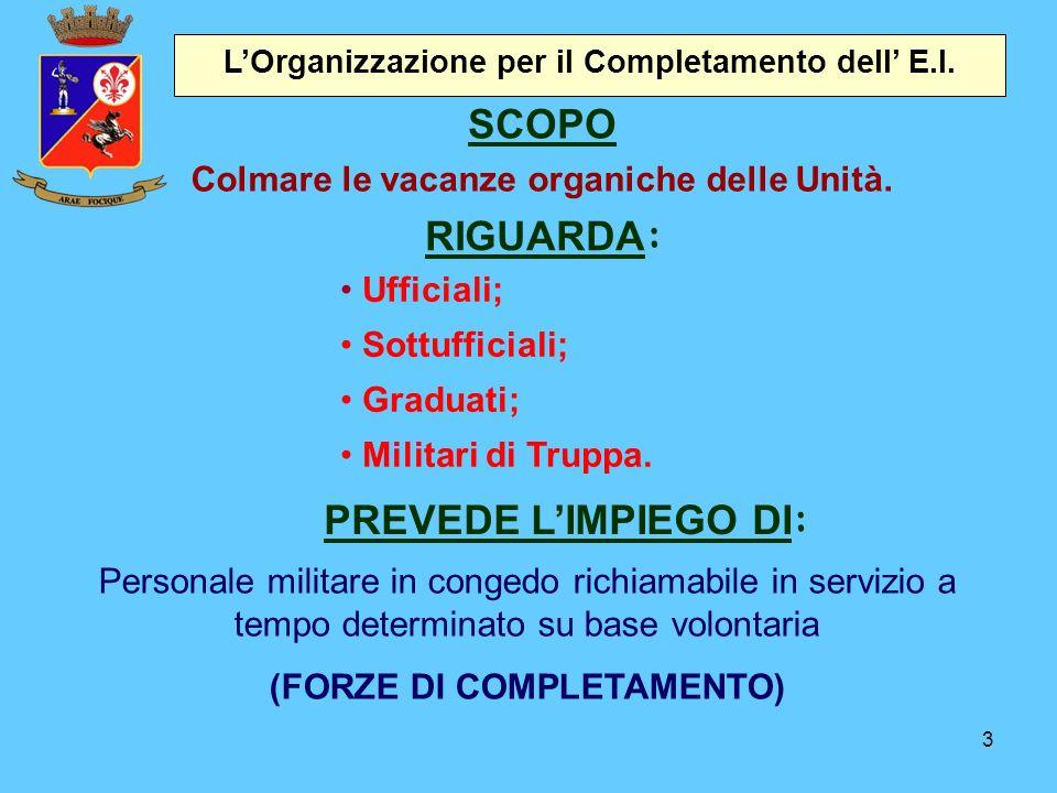 3 SCOPO Colmare le vacanze organiche delle Unità. RIGUARDA : Ufficiali; Sottufficiali; Graduati; Militari di Truppa. L'Organizzazione per il Completam