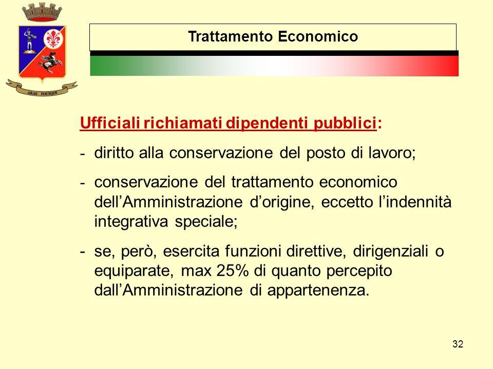 32 Trattamento Economico Ufficiali richiamati dipendenti pubblici: - diritto alla conservazione del posto di lavoro; - conservazione del trattamento e