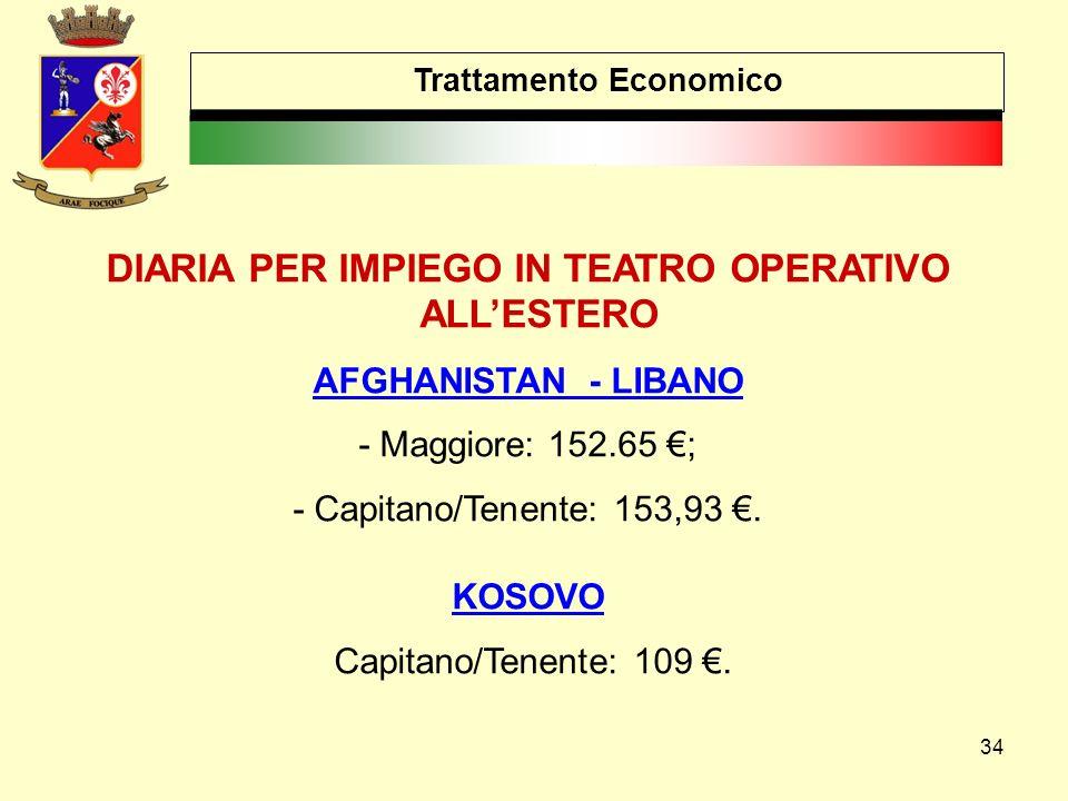 34 Trattamento Economico DIARIA PER IMPIEGO IN TEATRO OPERATIVO ALL'ESTERO AFGHANISTAN - LIBANO -Maggiore: 152.65 €; -Capitano/Tenente: 153,93 €. KOSO