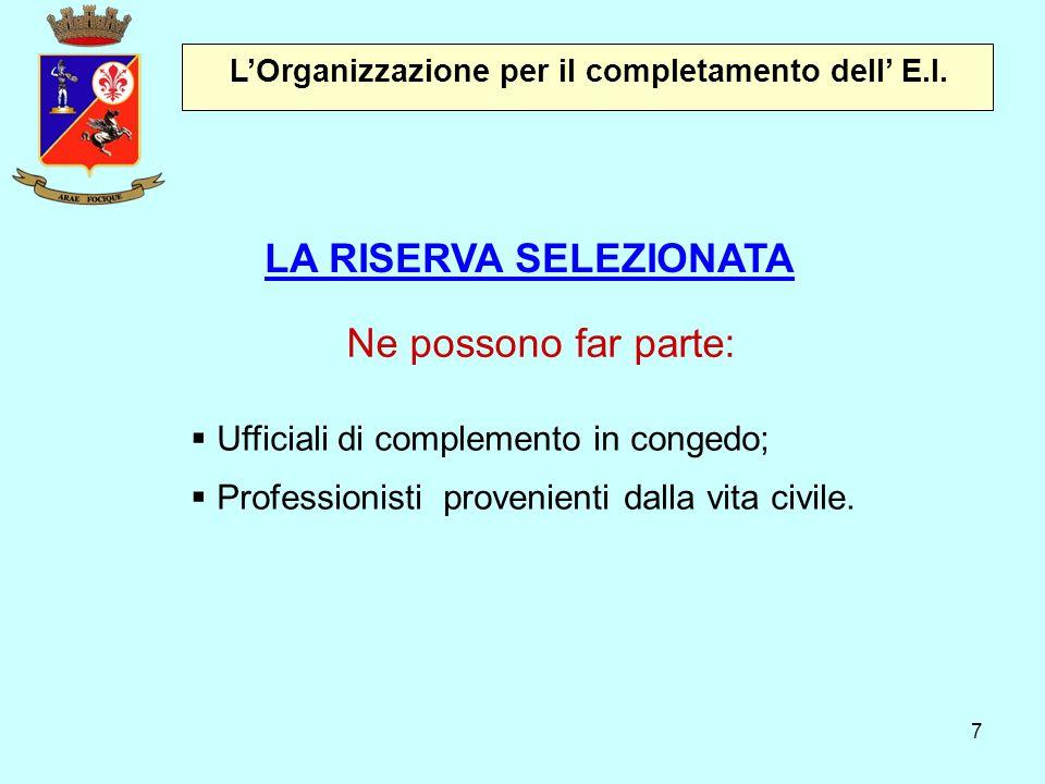 7  Ufficiali di complemento in congedo;  Professionisti provenienti dalla vita civile. L'Organizzazione per il completamento dell' E.I. LA RISERVA S