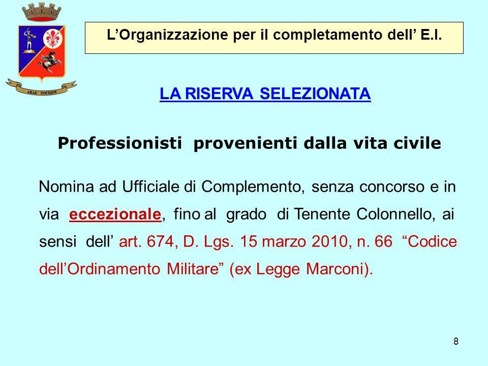 8 Professionisti provenienti dalla vita civile Nomina ad Ufficiale di Complemento, senza concorso e in via eccezionale, fino al grado di Tenente Colon