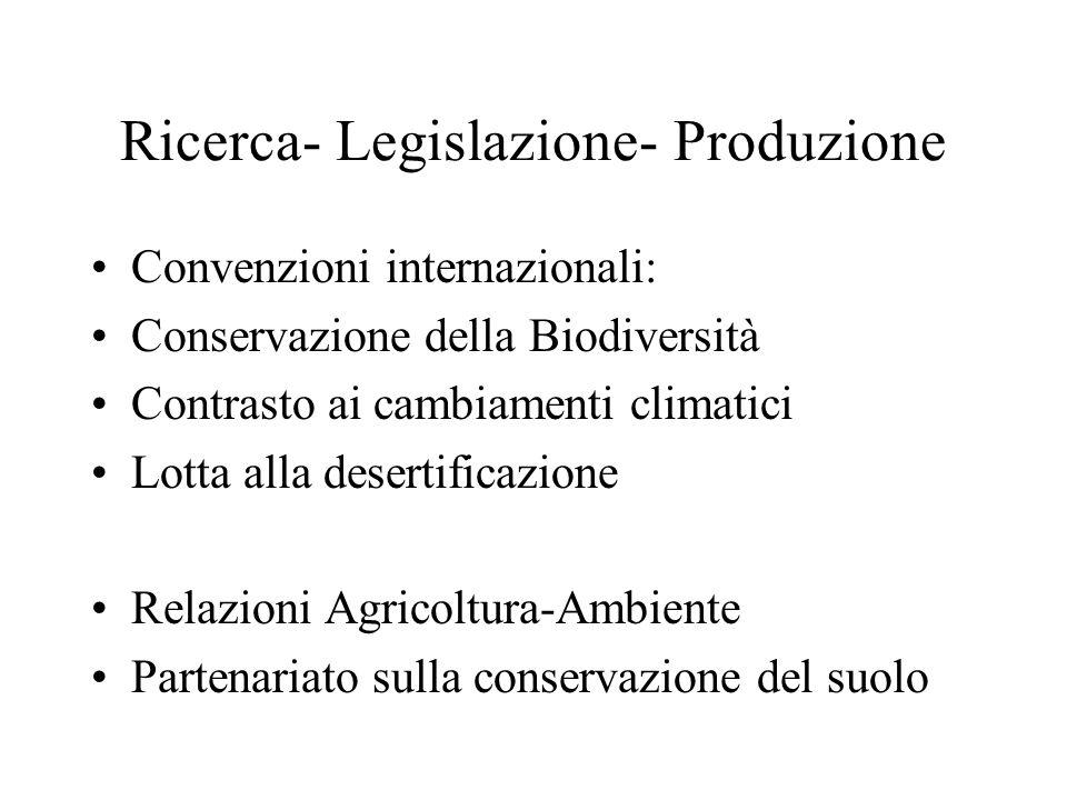 Ricerca- Legislazione- Produzione Convenzioni internazionali: Conservazione della Biodiversità Contrasto ai cambiamenti climatici Lotta alla desertificazione Relazioni Agricoltura-Ambiente Partenariato sulla conservazione del suolo
