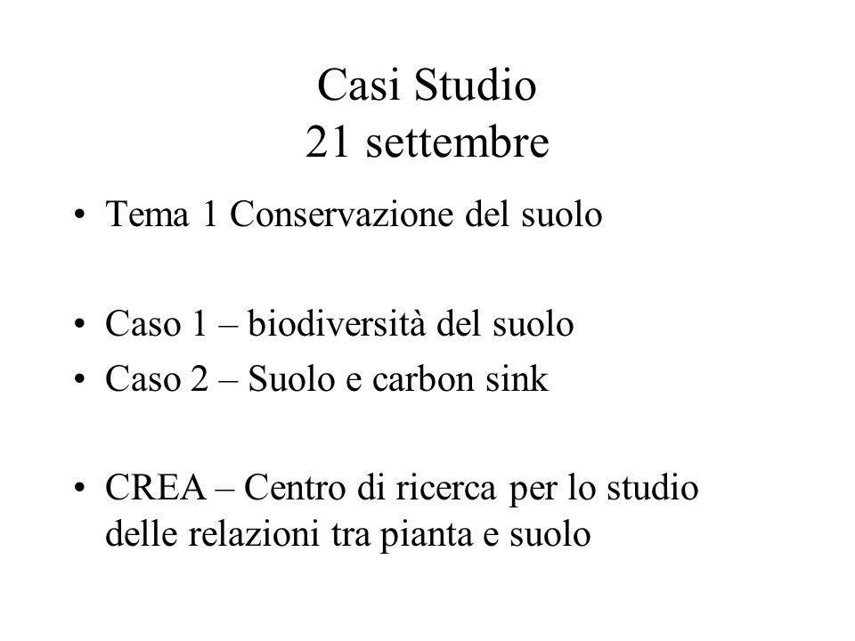 Casi Studio 21 settembre Tema 1 Conservazione del suolo Caso 1 – biodiversità del suolo Caso 2 – Suolo e carbon sink CREA – Centro di ricerca per lo studio delle relazioni tra pianta e suolo