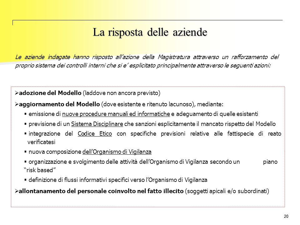 20  adozione del Modello (laddove non ancora previsto)  aggiornamento del Modello (dove esistente e ritenuto lacunoso), mediante:  emissione di nuo