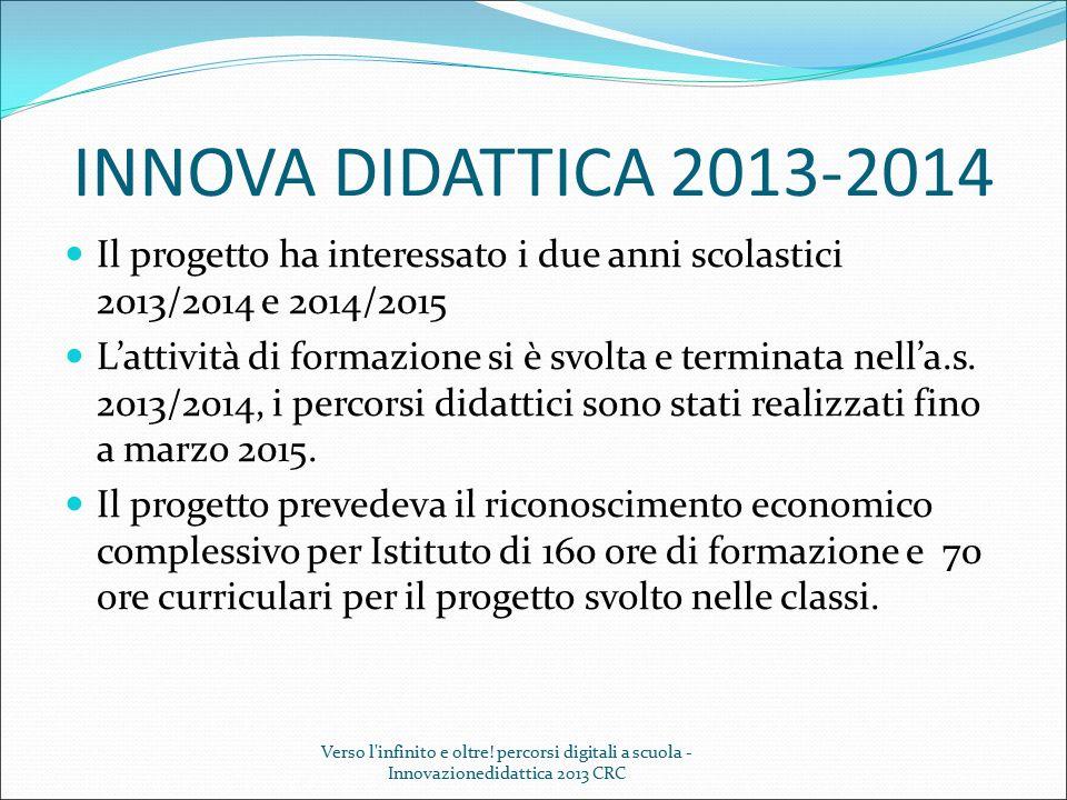INNOVA DIDATTICA 2013-2014 Il progetto ha interessato i due anni scolastici 2013/2014 e 2014/2015 L'attività di formazione si è svolta e terminata nel