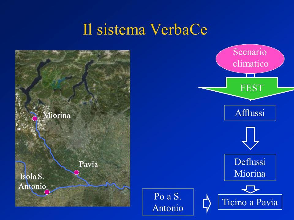 Il sistema VerbaCe Isola S. Antonio Pavia Miorina Meteo Afflussi Deflussi Miorina Ticino a Pavia Po a S. Antonio Scenario climatico FEST