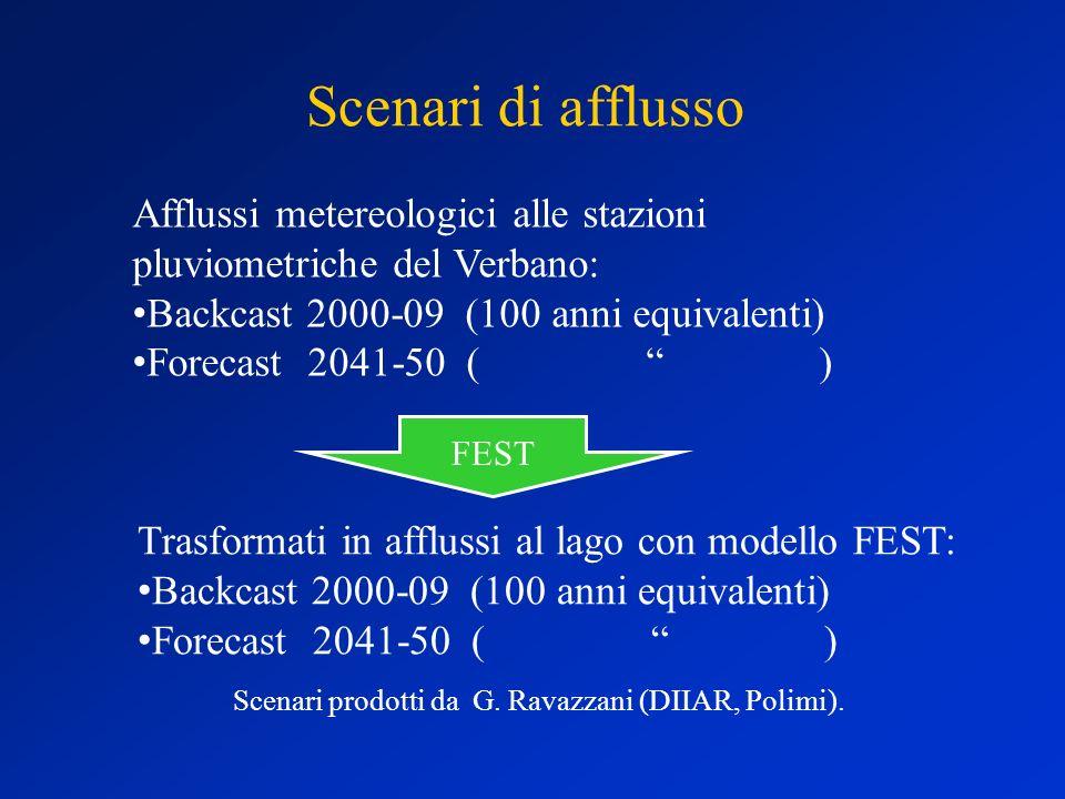 """Scenari di afflusso Afflussi metereologici alle stazioni pluviometriche del Verbano: Backcast 2000-09 (100 anni equivalenti) Forecast 2041-50 ( """" ) Tr"""