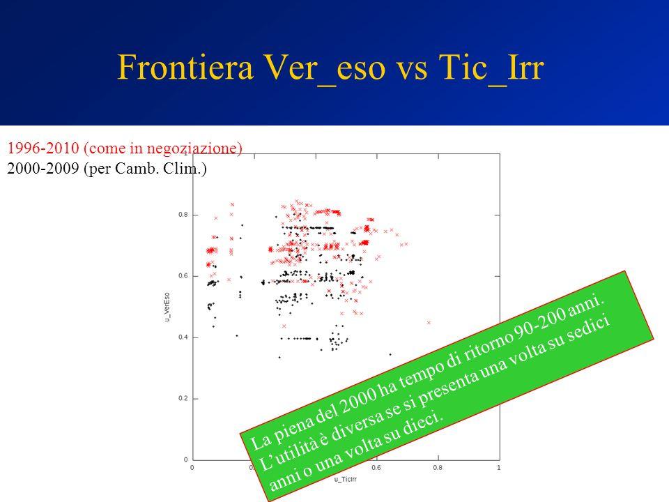 Frontiera Ver_eso vs Tic_Irr 1996-2010 (come in negoziazione) 2000-2009 (per Camb. Clim.) La piena del 2000 ha tempo di ritorno 90-200 anni. L'utilità