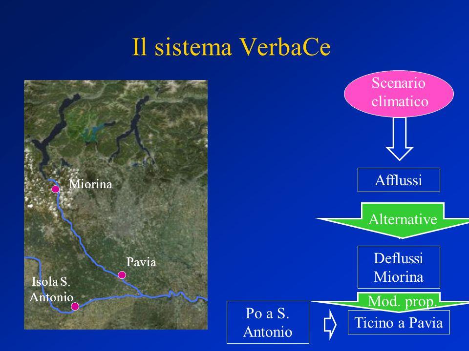Il sistema VerbaCe Isola S. Antonio Pavia Miorina Meteo Afflussi Deflussi Miorina Ticino a Pavia Po a S. Antonio Scenario climatico Alternative Mod. p