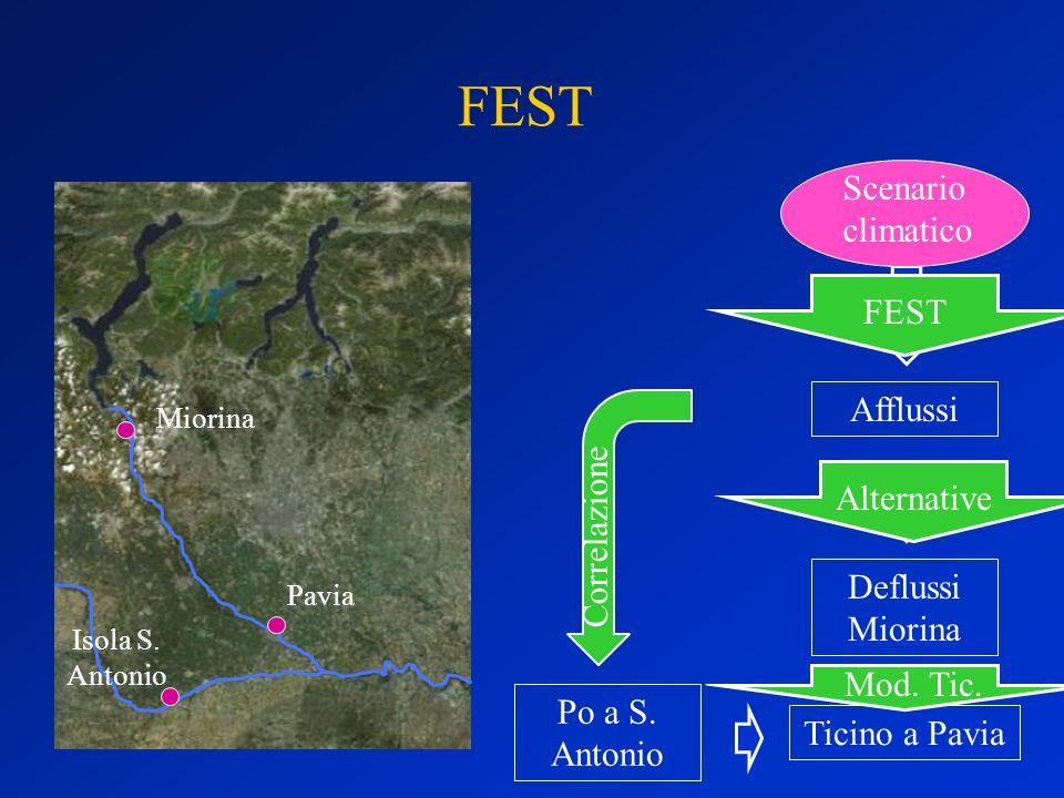 FEST Isola S. Antonio Pavia Miorina Meteo Afflussi Deflussi Miorina Ticino a Pavia Po a S. Antonio Scenario climatico Alternative Mod. Tic. Correlazio