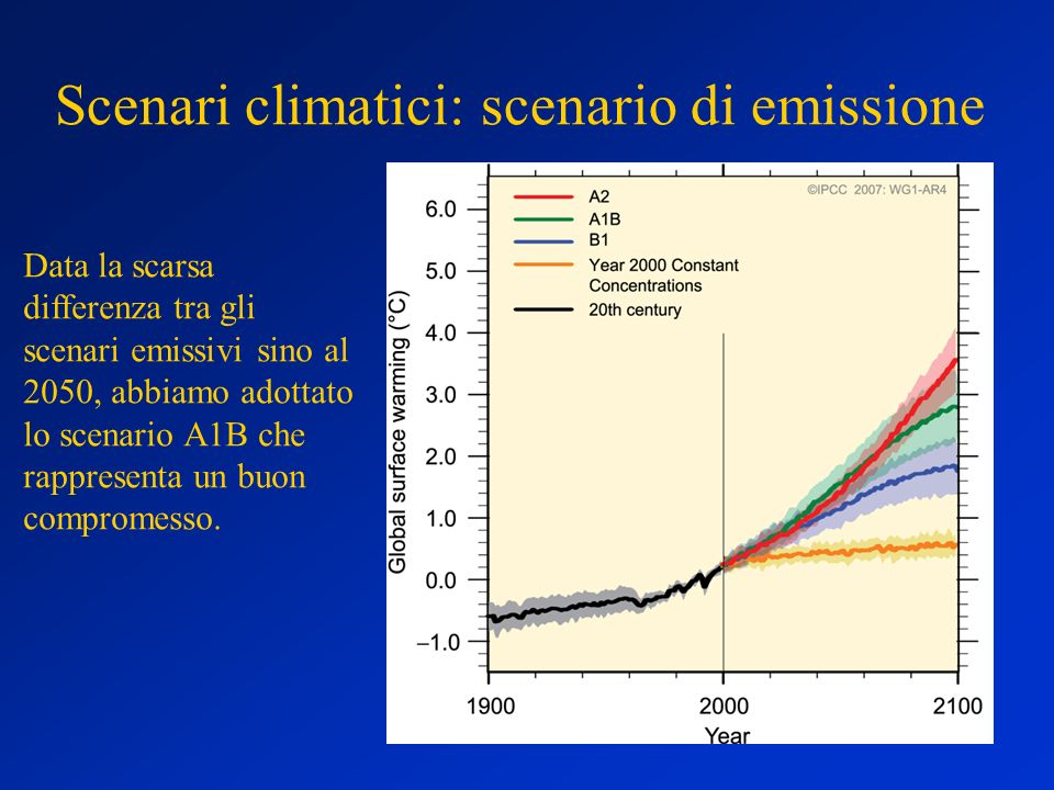 Scenari climatici: scenario di emissione Data la scarsa differenza tra gli scenari emissivi sino al 2050, abbiamo adottato lo scenario A1B che rappres