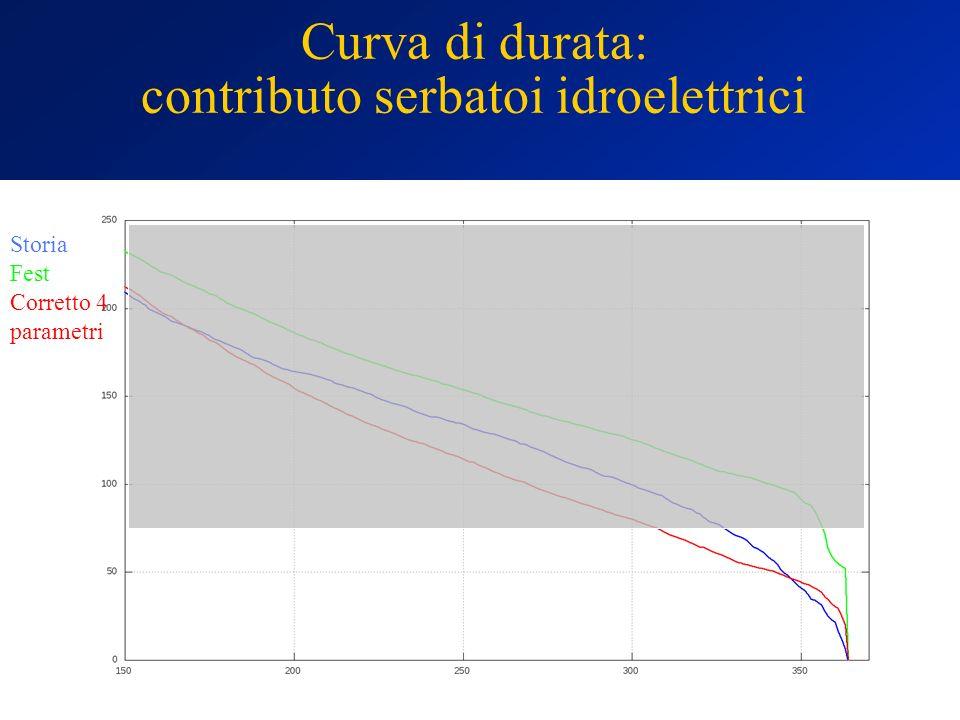 Curva di durata: contributo serbatoi idroelettrici Storia Fest Corretto 4 parametri