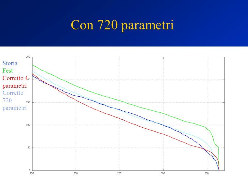 Con 720 parametri Storia Fest Corretto 4 parametri Corretto 720 parametri