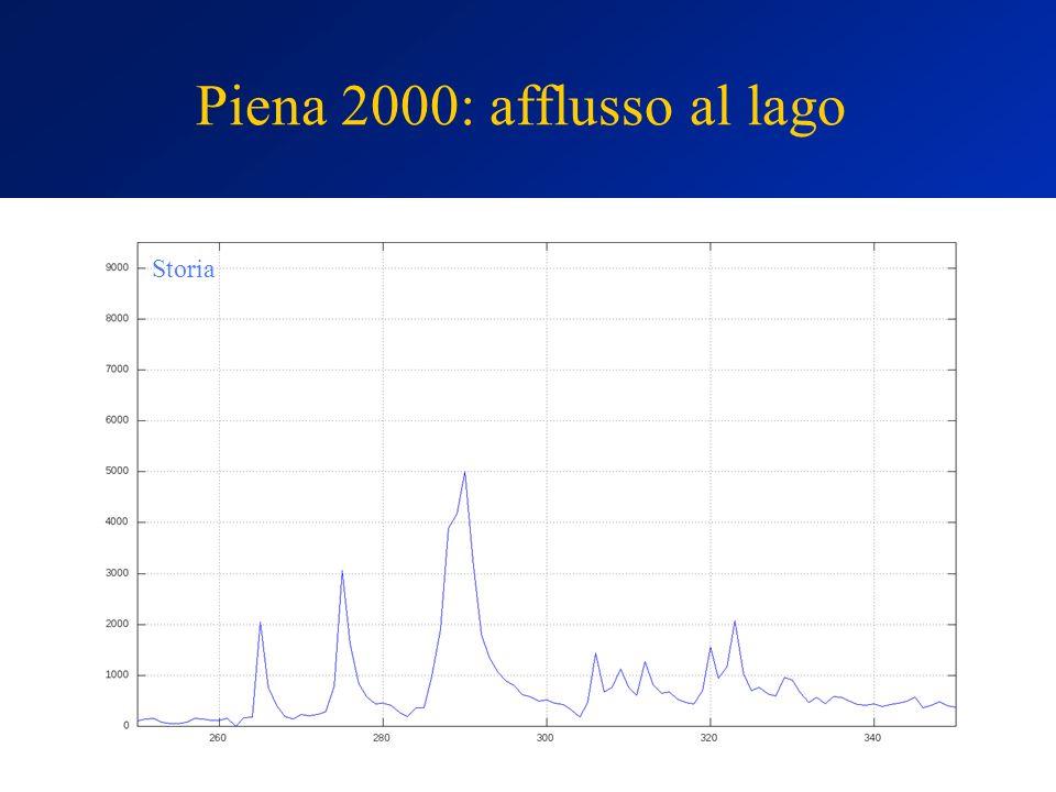 Piena 2000: afflusso al lago Storia