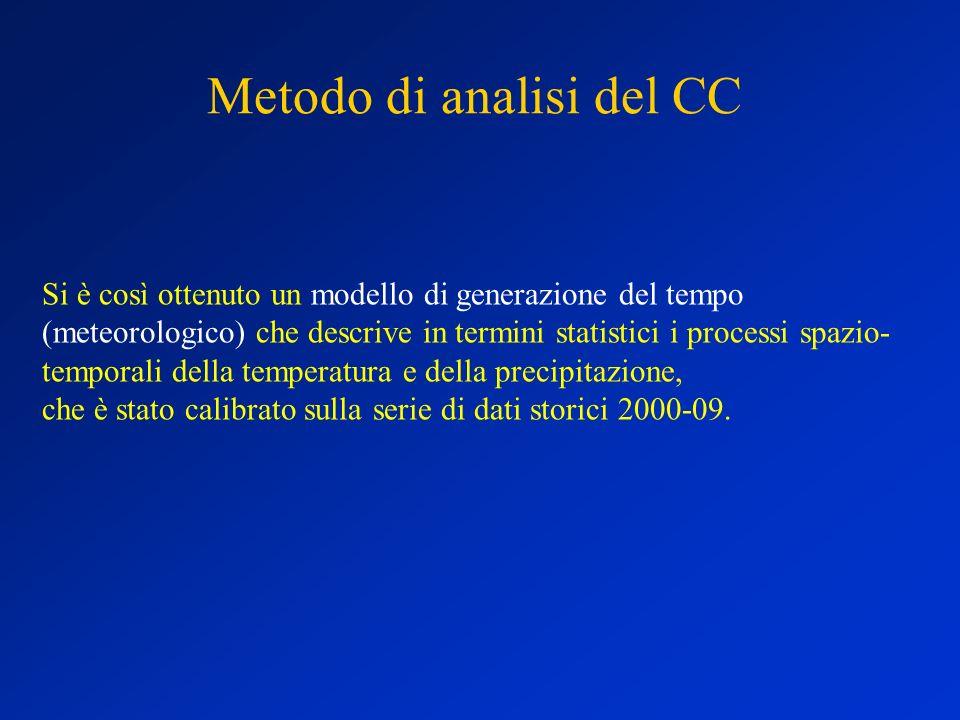 Metodo di analisi del CC Si è così ottenuto un modello di generazione del tempo (meteorologico) che descrive in termini statistici i processi spazio-