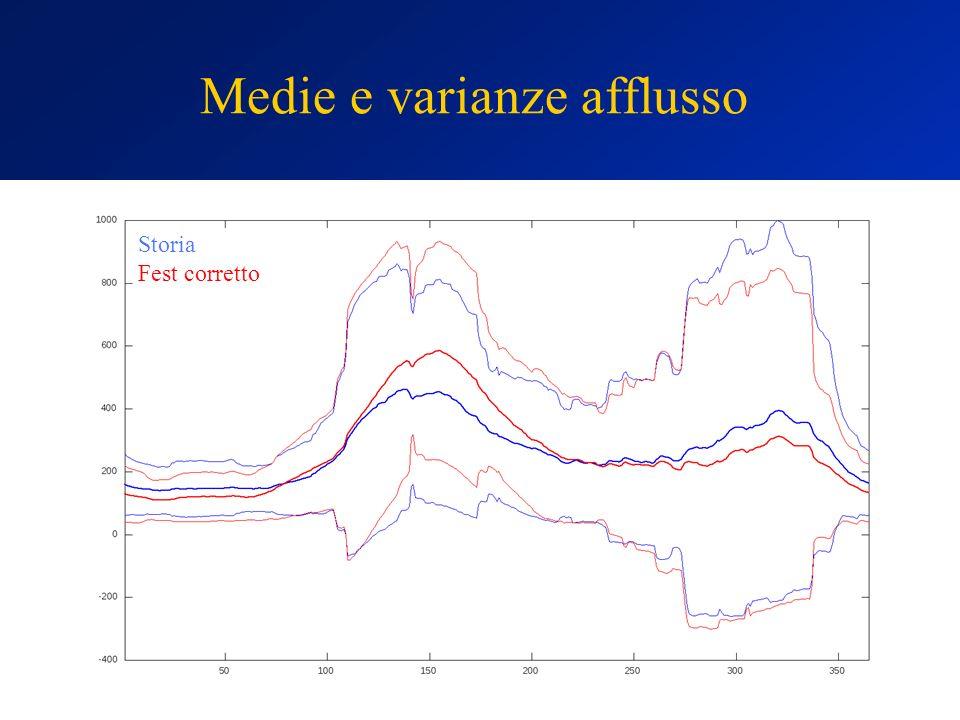 Medie e varianze afflusso Storia Fest corretto