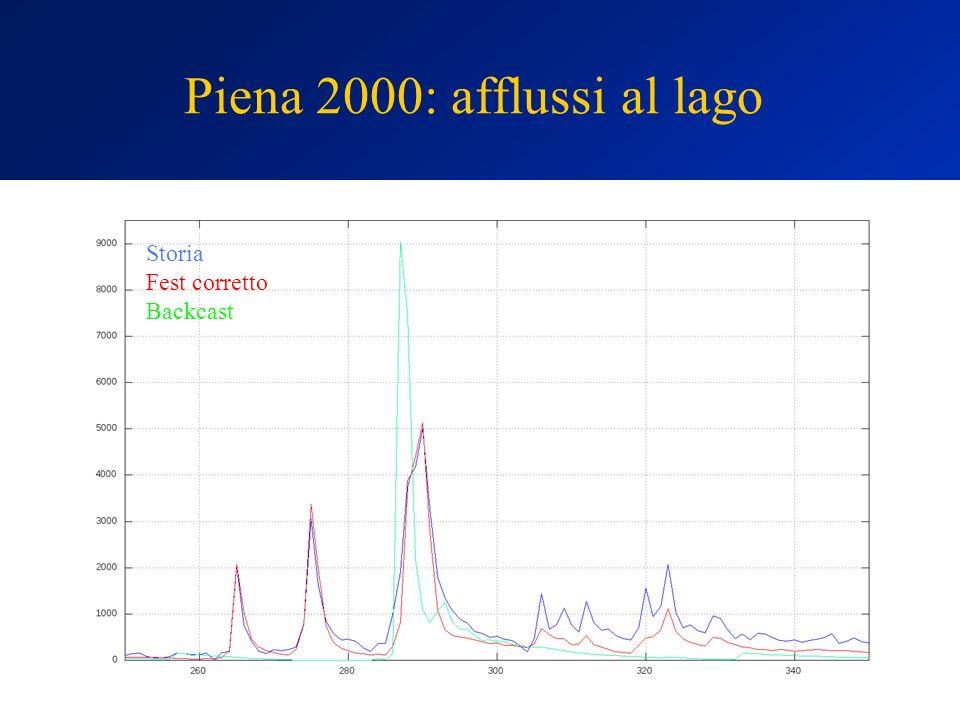 Piena 2000: afflussi al lago Storia Fest corretto Backcast