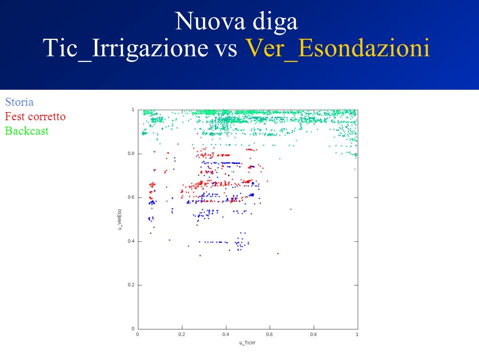 Nuova diga Tic_Irrigazione vs Ver_Esondazioni Storia Fest corretto Backcast