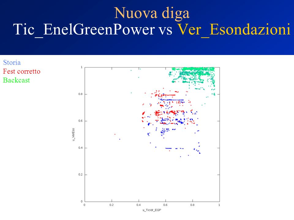 Nuova diga Tic_EnelGreenPower vs Ver_Esondazioni Storia Fest corretto Backcast