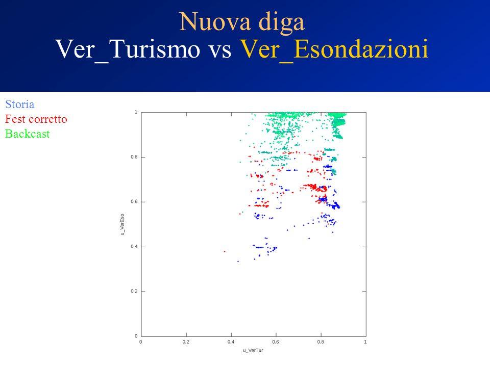 Nuova diga Ver_Turismo vs Ver_Esondazioni Storia Fest corretto Backcast