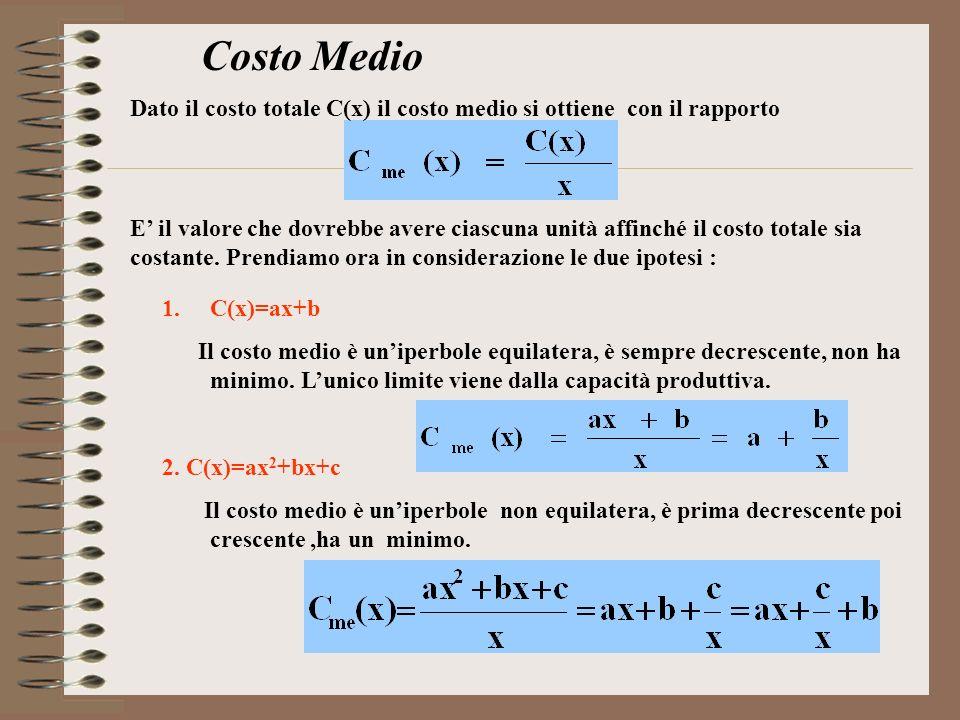 Costo Totale Il costo totale C(x) è la somma dei costi fissi e dei costi variabili che si sostengono per la produzione di una quantità x di un prodotto.