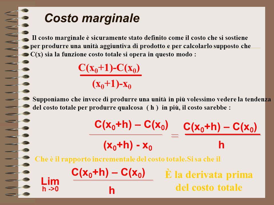 Costo Medio Dato il costo totale C(x) il costo medio si ottiene con il rapporto E' il valore che dovrebbe avere ciascuna unità affinché il costo totale sia costante.