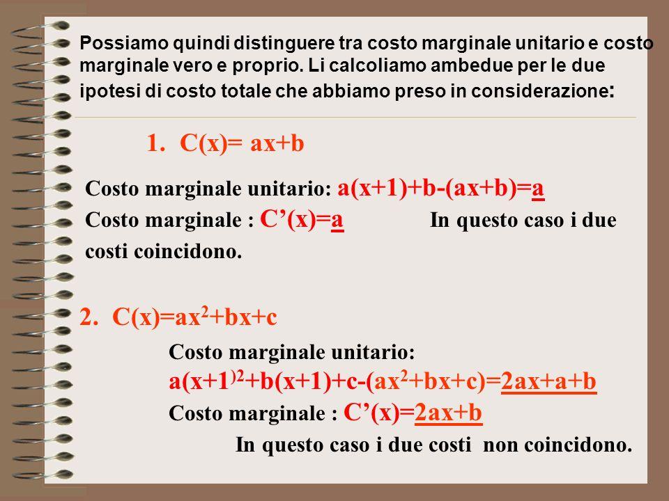 Costo marginale Il costo marginale è sicuramente stato definito come il costo che si sostiene per produrre una unità aggiuntiva di prodotto e per calcolarlo supposto che C(x) sia la funzione costo totale si opera in questo modo : C(x 0 +1)-C(x 0 ) (x 0 +1)-x 0 Supponiamo che invece di produrre una unità in più volessimo vedere la tendenza del costo totale per produrre qualcosa ( h ) in più, il costo sarebbe : C(x 0 +h) – C(x 0 ) (x 0 +h) - x 0 C(x 0 +h) – C(x 0 ) h Lim h ->0 C(x 0 +h) – C(x 0 ) h Che è il rapporto incrementale del costo totale.Si sa che il È la derivata prima del costo totale