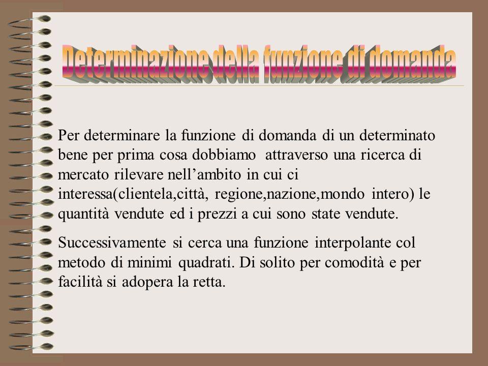 La domanda di un determinato bene è una funzione decrescente del prezzo. Q=f(p) Si sa infatti dall'economia che, al crescere del prezzo, la quantità d