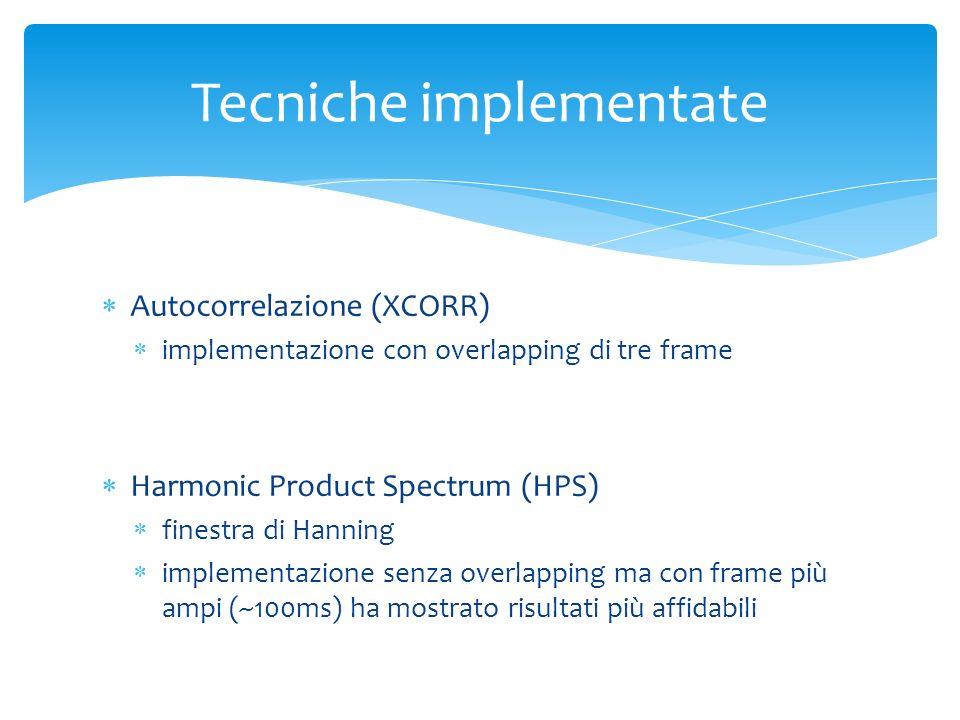  Autocorrelazione (XCORR)  implementazione con overlapping di tre frame  Harmonic Product Spectrum (HPS)  finestra di Hanning  implementazione senza overlapping ma con frame più ampi (~100ms) ha mostrato risultati più affidabili Tecniche implementate