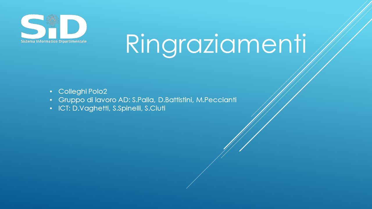 Ringraziamenti Colleghi Polo2 Gruppo di lavoro AD: S.Palla, D.Battistini, M.Peccianti ICT: D.Vaghetti, S.Spinelli, S.Ciuti