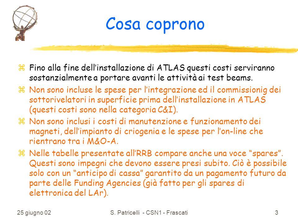 25 giugno 02S.Patricelli - CSN1 - Frascati4 Criteri di suddivisione zMoU (art.