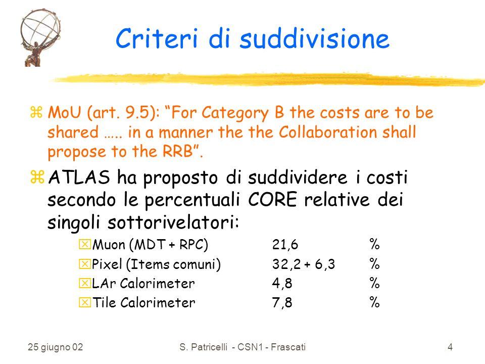 25 giugno 02S.Patricelli - CSN1 - Frascati5 Come si gestiscono zMoU (art.