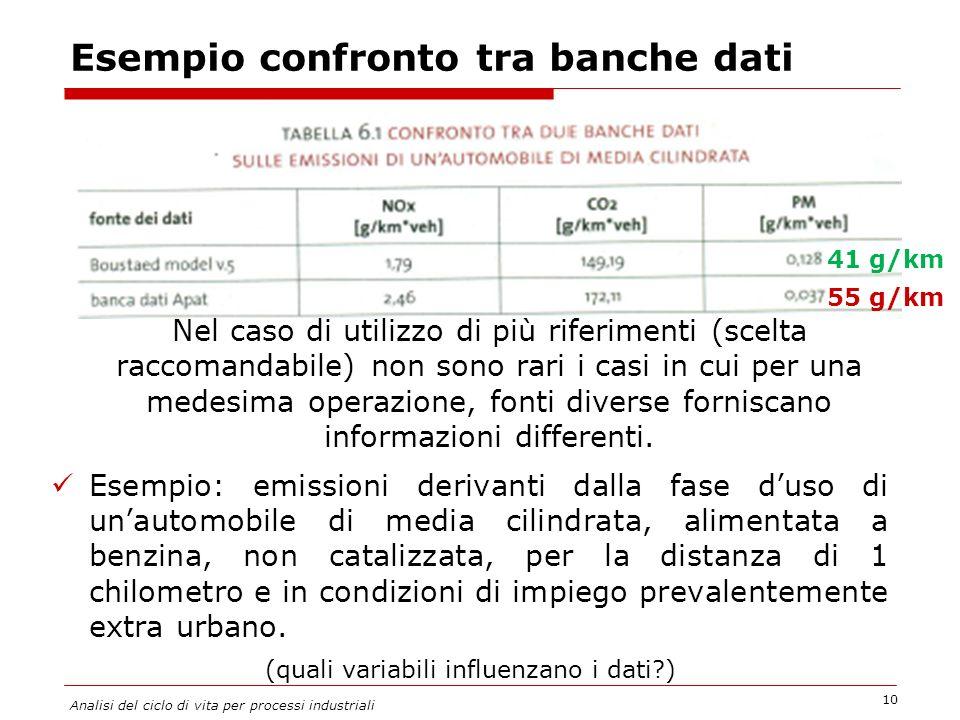 Esempio confronto tra banche dati 10 Analisi del ciclo di vita per processi industriali Nel caso di utilizzo di più riferimenti (scelta raccomandabile