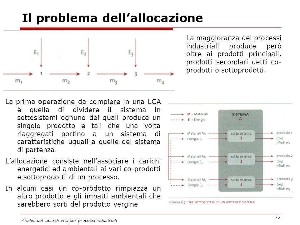 Il problema dell'allocazione La maggioranza dei processi industriali produce però oltre ai prodotti principali, prodotti secondari detti co- prodotti