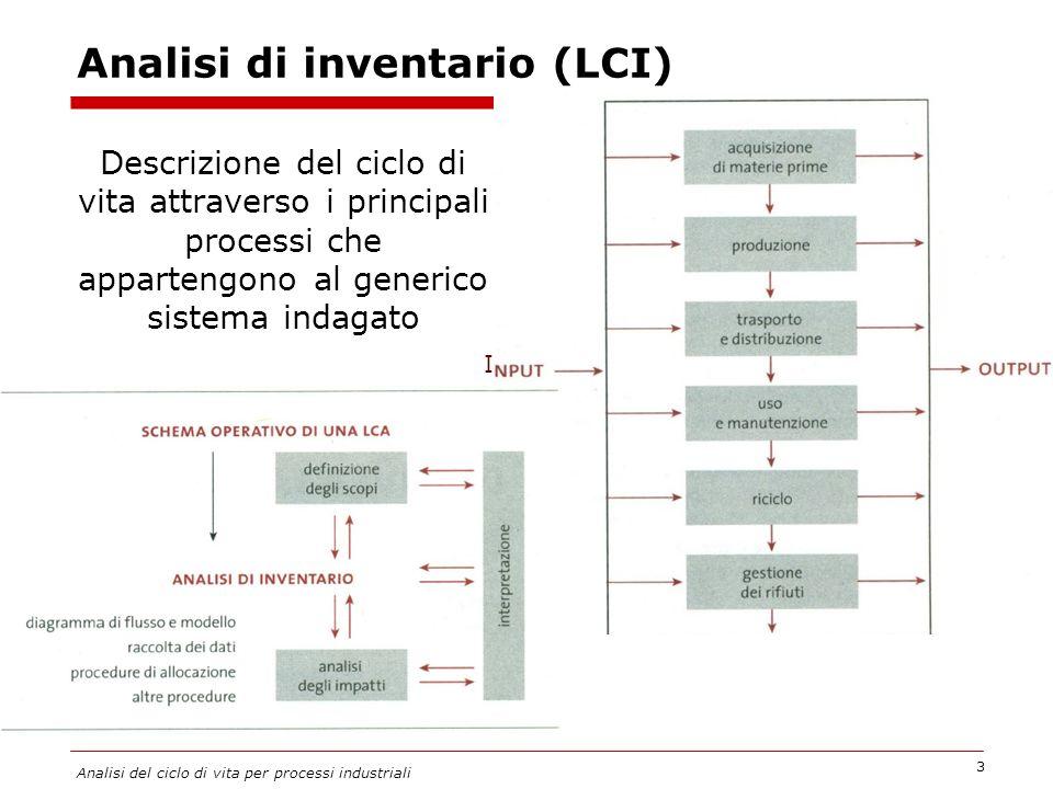 Analisi di inventario (LCI) 3 Analisi del ciclo di vita per processi industriali Descrizione del ciclo di vita attraverso i principali processi che ap