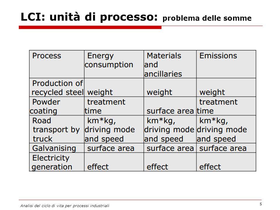 LCI: unità di processo: problema delle somme 5 Analisi del ciclo di vita per processi industriali